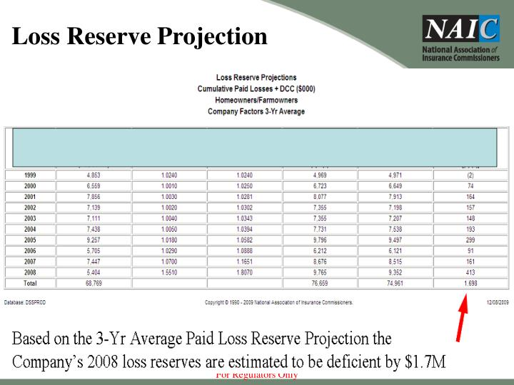 Loss Reserve Projection