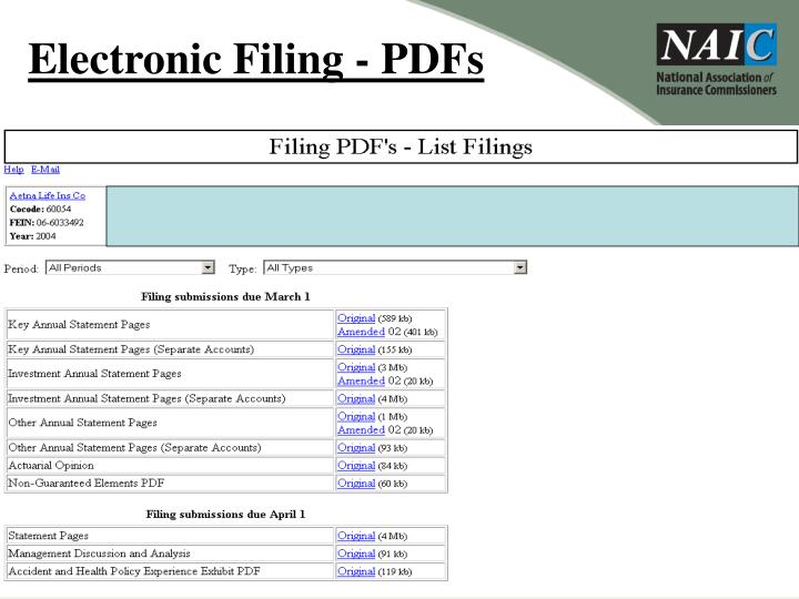 Electronic Filing - PDFs