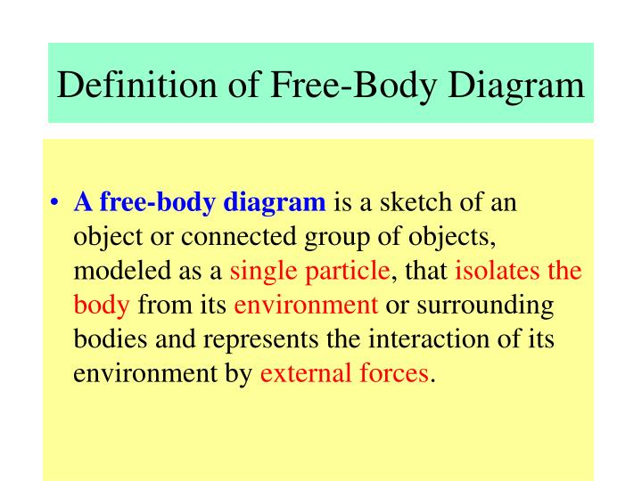 Ppt Chap3 Statics Of Particles Powerpoint Presentation Id3298022