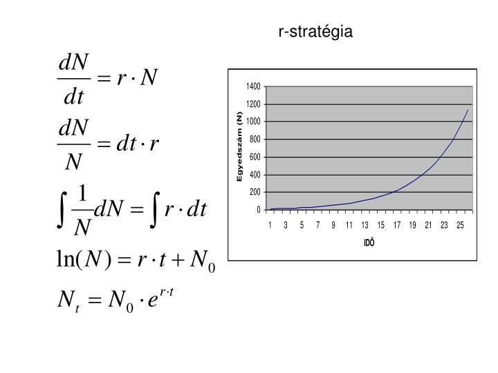 r-stratégia