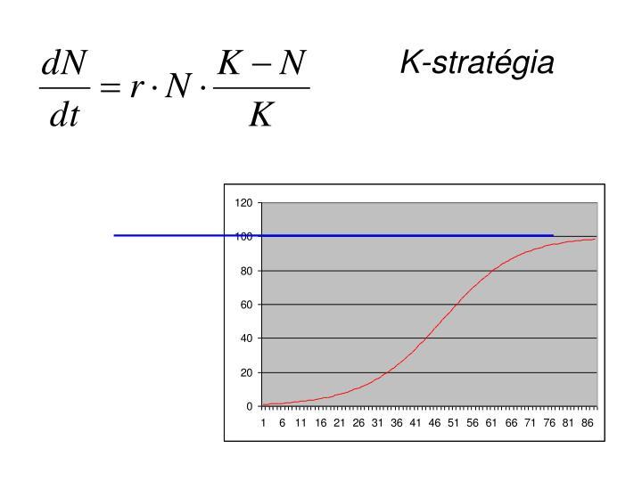 K-stratégia