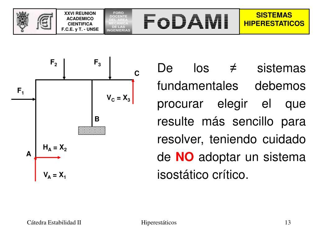 Ppt Sistemas Hiperestaticos Powerpoint Presentation Free