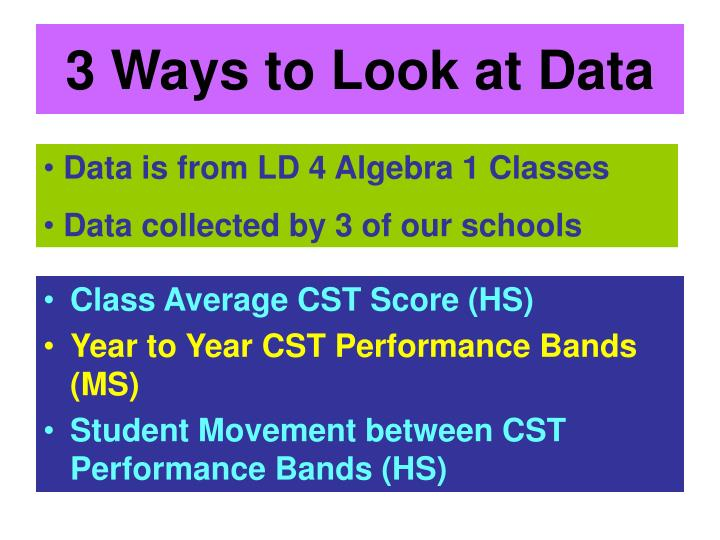 3 ways to look at data