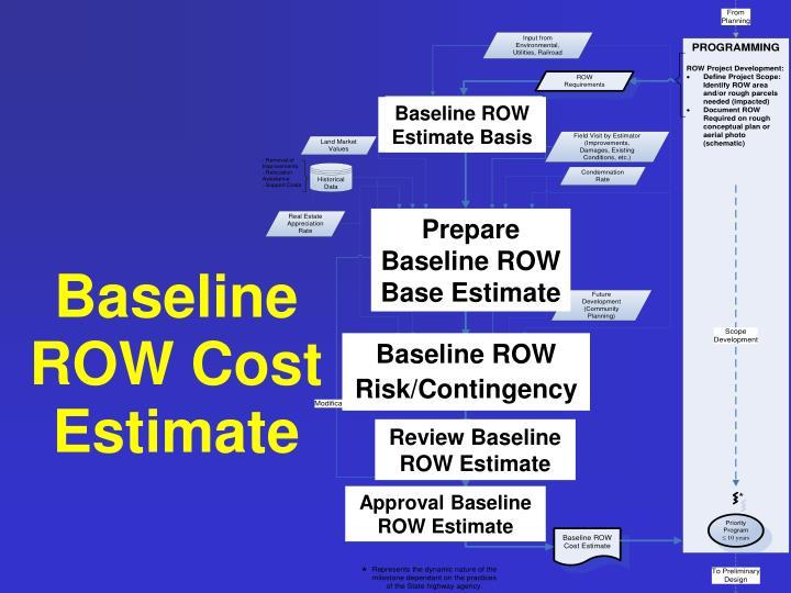 Baseline ROW Estimate Basis