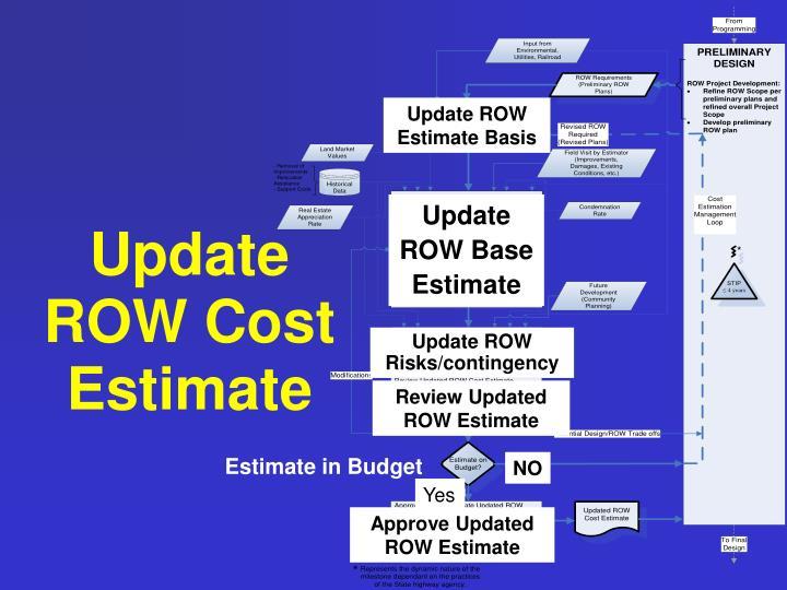 Update ROW Estimate Basis