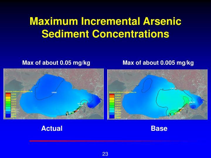 Maximum Incremental Arsenic Sediment Concentrations