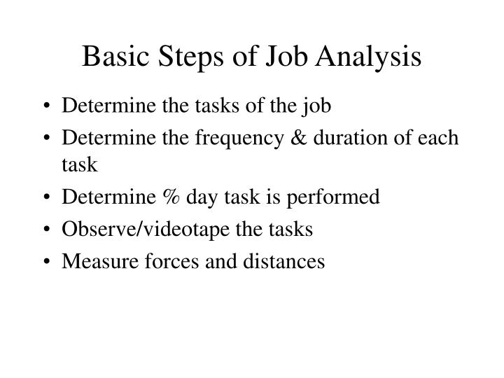 Basic Steps of Job Analysis