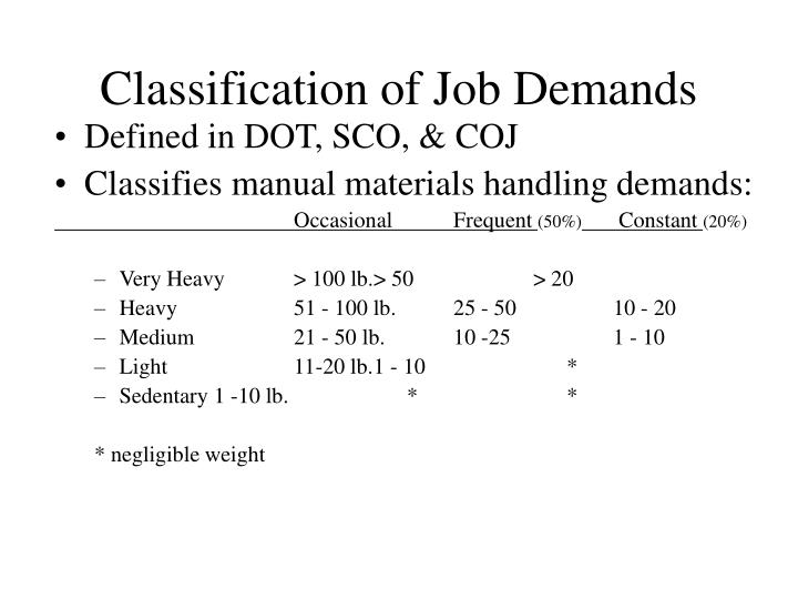 Classification of Job Demands