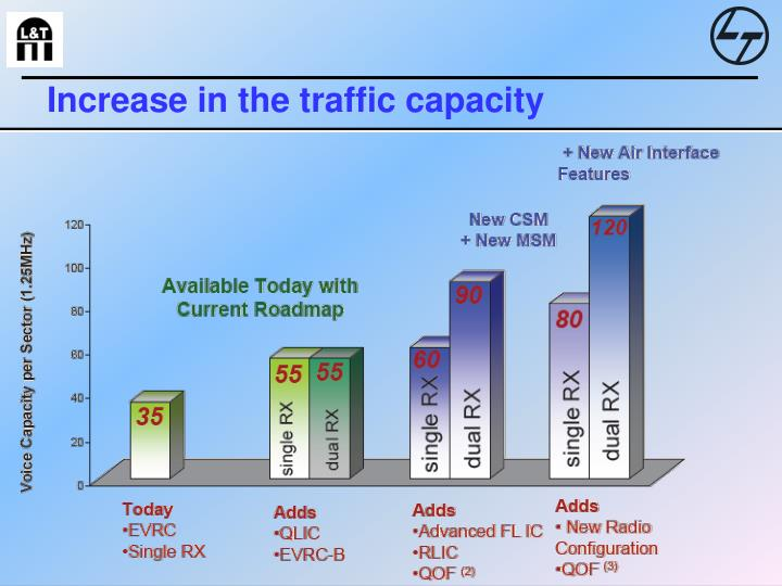 Increase in the traffic capacity