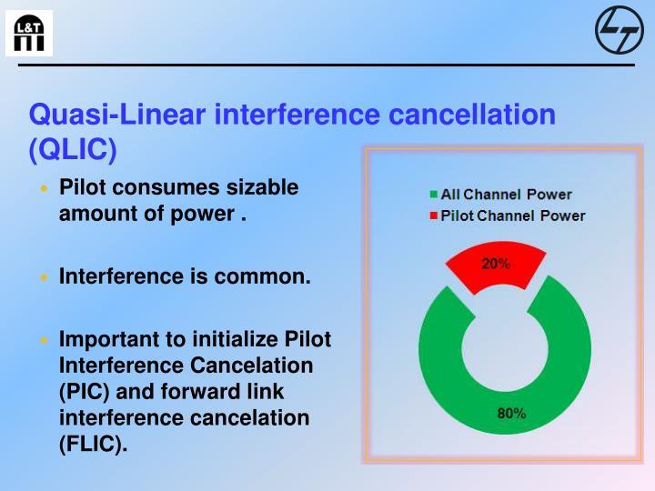 Quasi-Linear interference cancellation (QLIC)
