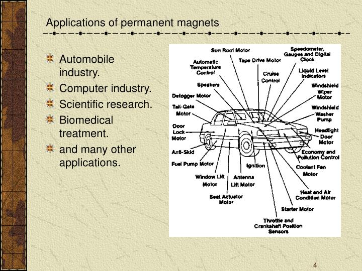 Applications of permanent magnets