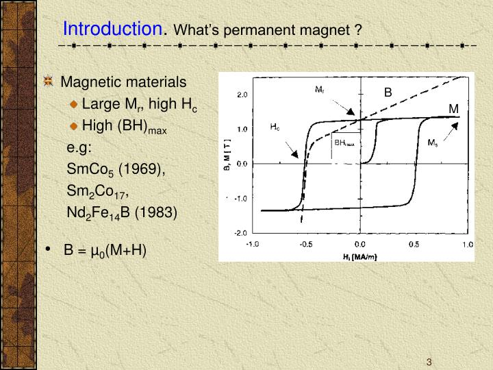 Introduction what s permanent magnet