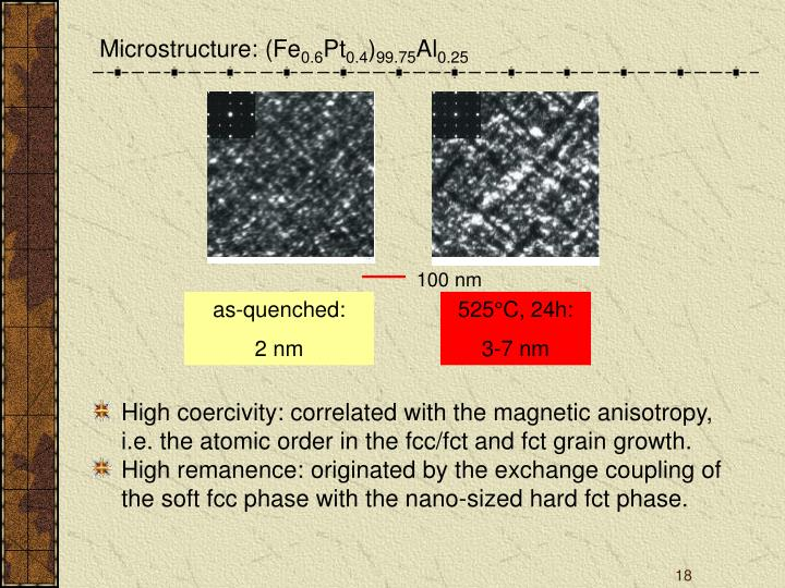Microstructure: (Fe