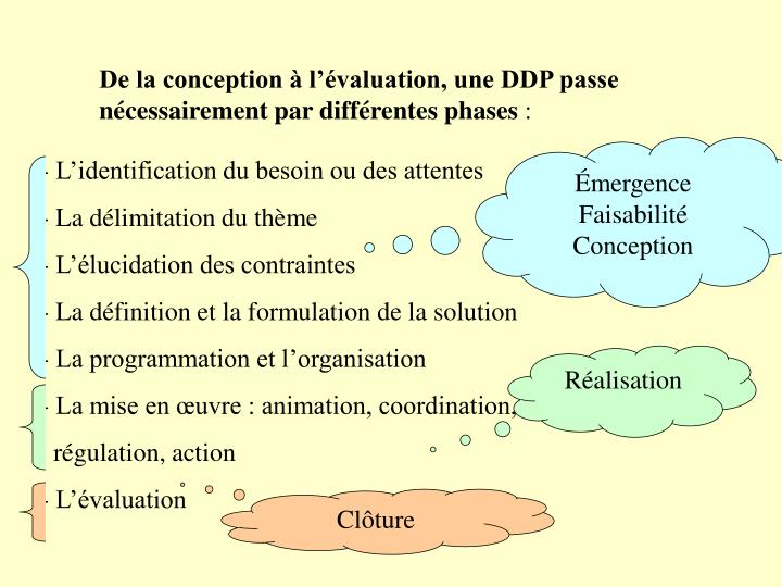 De la conception à l'évaluation, une DDP passe nécessairement par différentes phases
