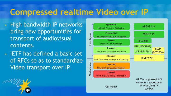 Compressed realtime video over ip