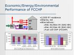 economic energy environmental performance of fcchp