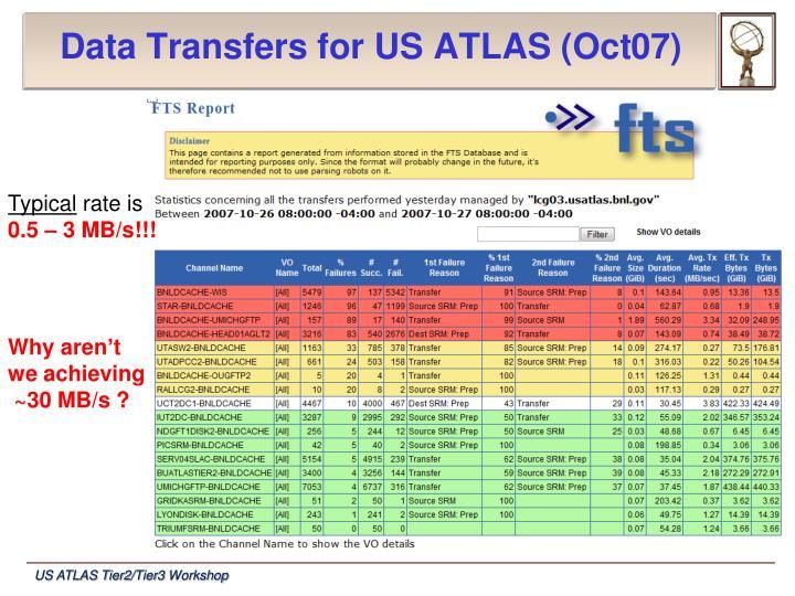 Data Transfers for US ATLAS (Oct07)