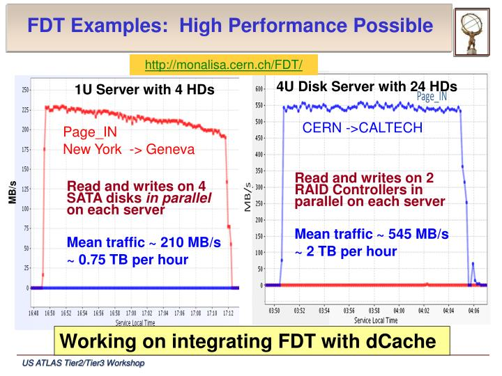 FDT Examples:  High Performance Possible