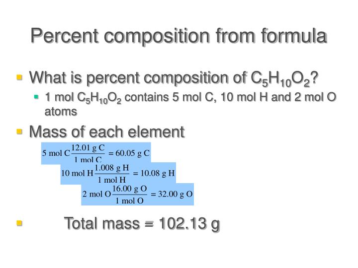 Percent composition from formula