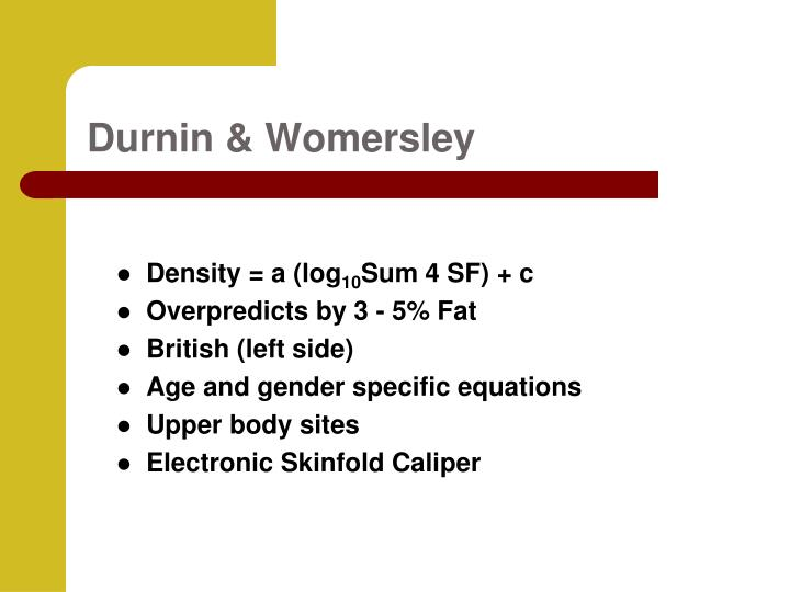 Durnin & Womersley