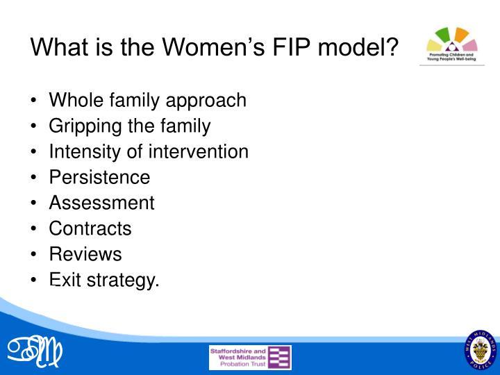 What is the women s fip model