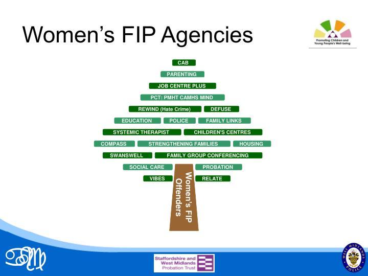 Women's FIP Agencies
