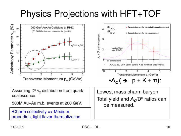 Physics Projections with HFT+TOF