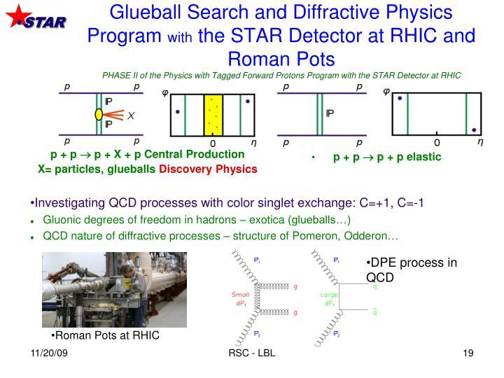 Glueball Search and Diffractive Physics Program
