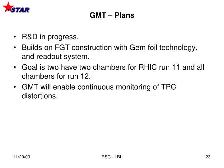 GMT – Plans