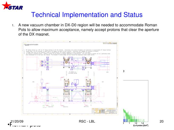 Technical Implementation and Status