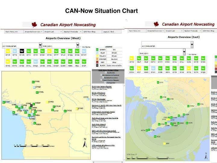 CAN-Now Situation Chart