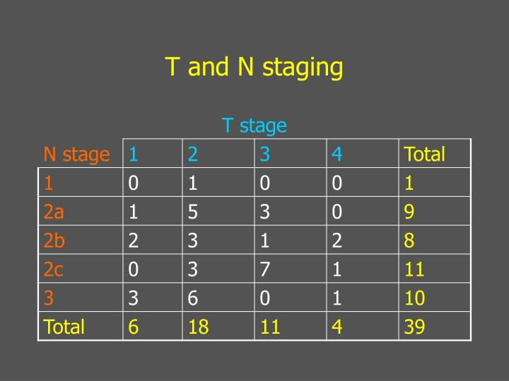 T and N staging