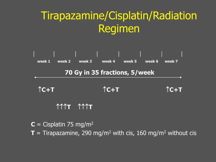 Tirapazamine/Cisplatin/Radiation Regimen