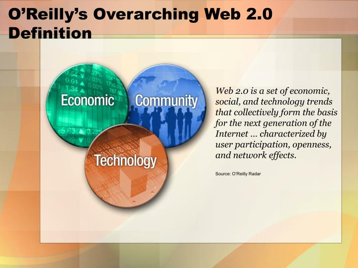 O'Reilly's Overarching Web 2.0 Definition
