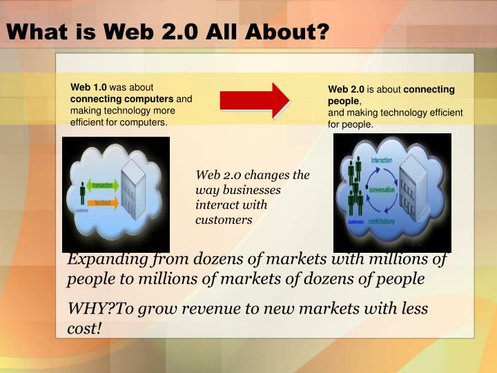 What is Web 2.0 All About?