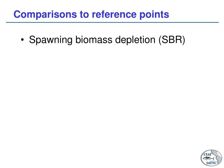 Comparisons to reference points