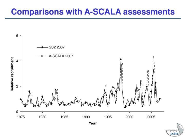 Comparisons with A-SCALA assessments