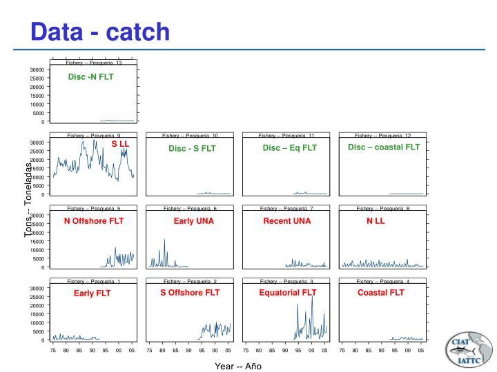 Data - catch