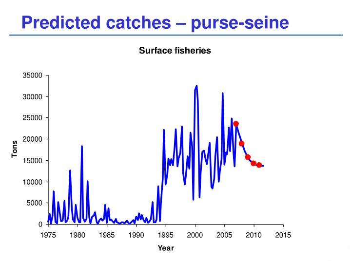 Predicted catches – purse-seine