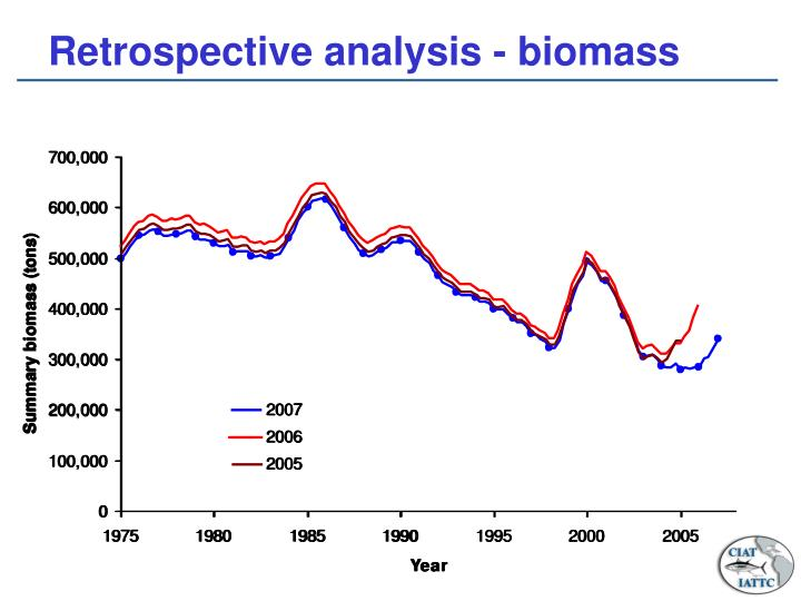 Retrospective analysis - biomass