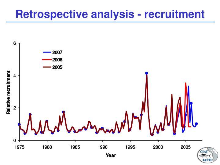 Retrospective analysis - recruitment