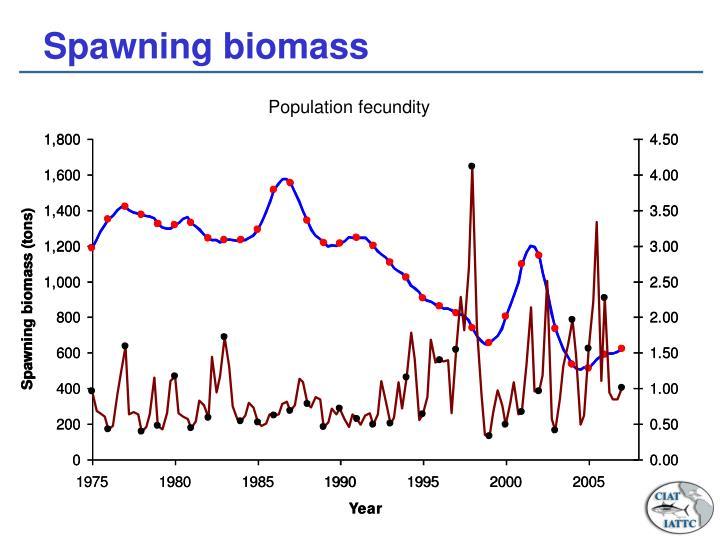 Spawning biomass