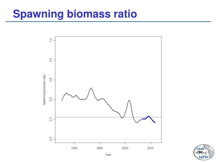 Spawning biomass ratio