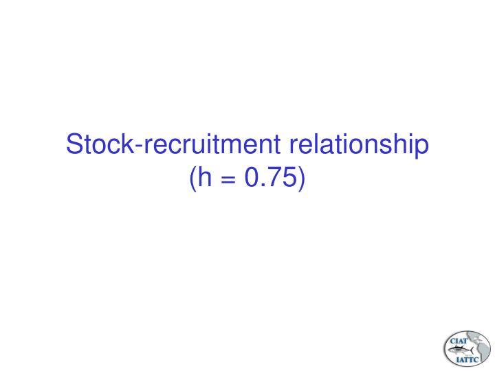Stock-recruitment relationship
