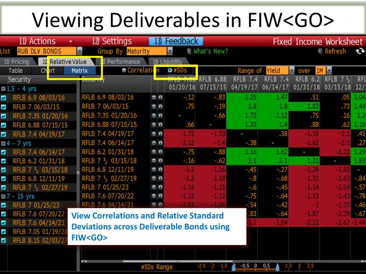 Viewing Deliverables in FIW<GO>