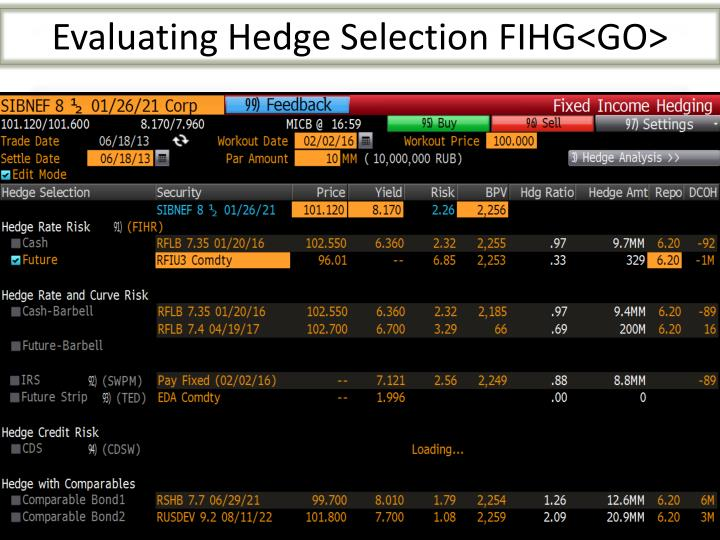 Evaluating Hedge Selection FIHG<GO>