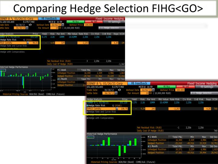 Comparing Hedge Selection FIHG<GO>