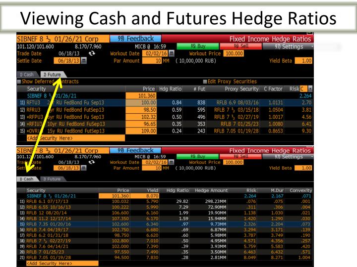 Viewing Cash and Futures Hedge Ratios