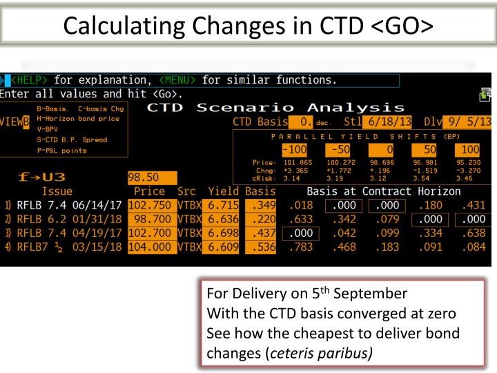 Calculating Changes in CTD <GO>