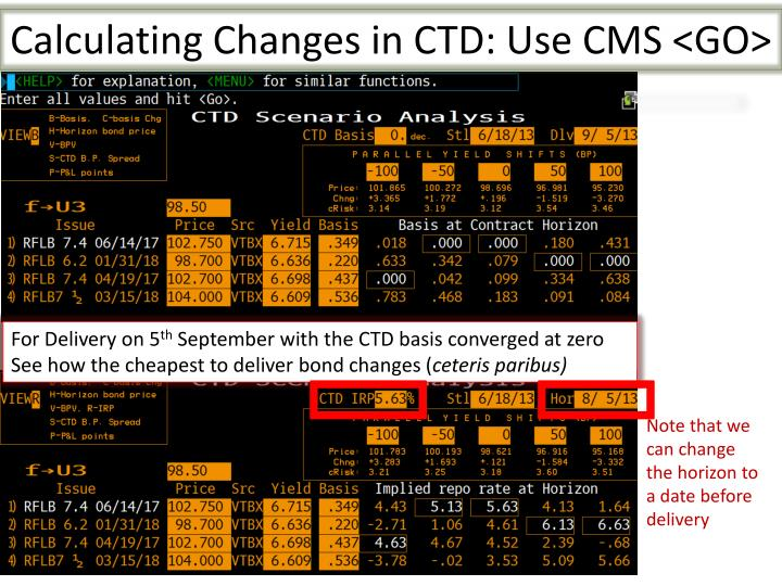 Calculating Changes in CTD: Use CMS <GO>